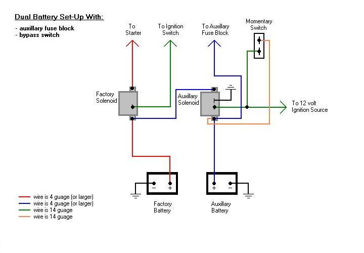 dual batteries on cole hersee solenoid wiring diagram