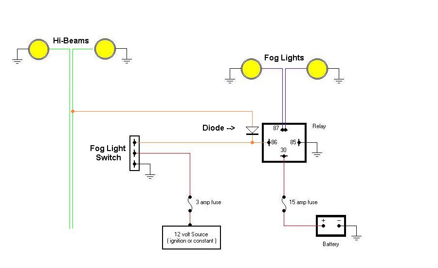 Great Wiring Driving Lights Ideas - Electrical and Wiring Diagram ...